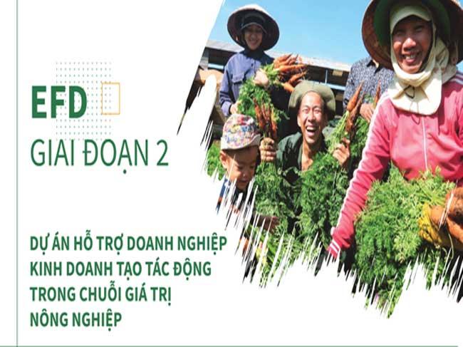 Dự án Hỗ trợ Doanh nghiệp Kinh doanh Tạo tác động trong chuỗi giá trị nông nghiệp